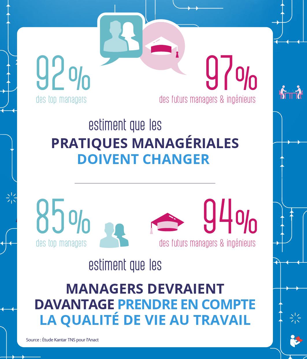 anact_2017_ppratiques-managériales1