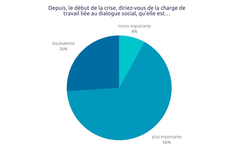 consult-ds-graphique1