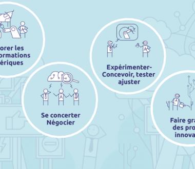 Comment agir sur les transformations numériques du travail