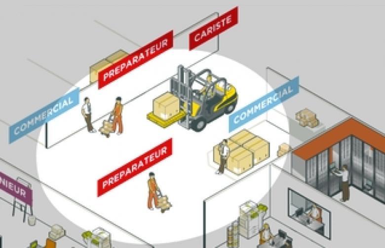 Document Unique. Comment définir les unités de travail ...